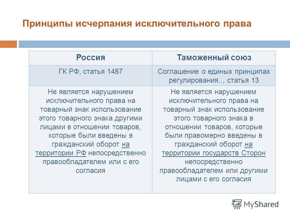 Принципы исчерпания исключительного права РоссияТаможенный союз ГК РФ, статья 1487Соглашение о единых принципах регулирования.., статья 13 Не является нарушением исключительного права на товарный знак использование этого товарного знака другими лицам