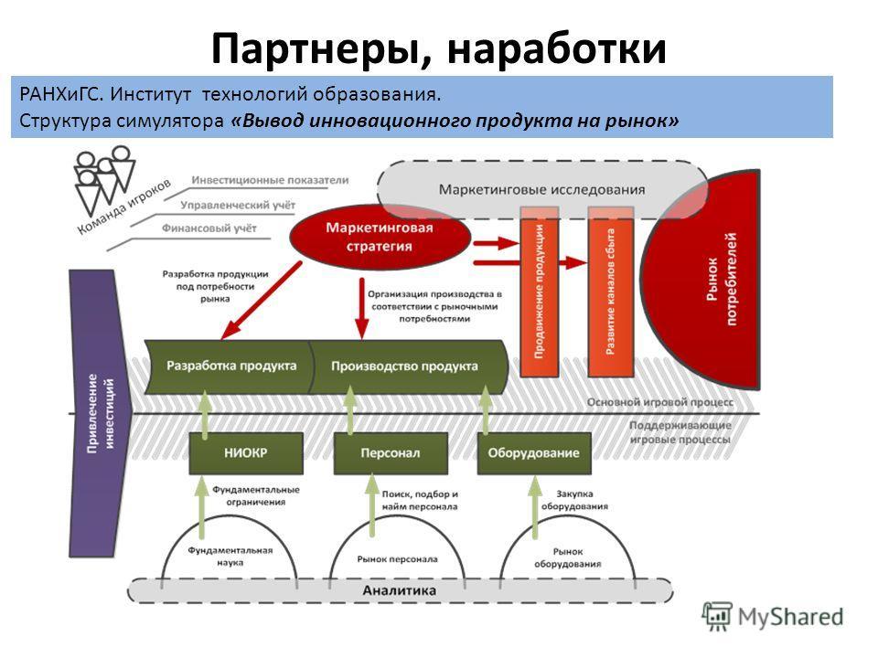 Партнеры, наработки РАНХиГС. Институт технологий образования. Структура симулятора «Вывод инновационного продукта на рынок»