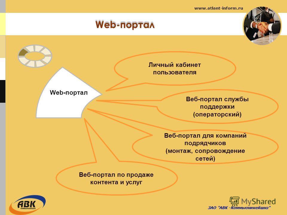 Web-портал ЗАО АВК -Коммьюникейшнз www.atlant-inform.ru Web-портал Личный кабинет пользователя Веб-портал службы поддержки (операторский) Веб-портал для компаний подрядчиков (монтаж, сопровождение сетей) Веб-портал по продаже контента и услуг