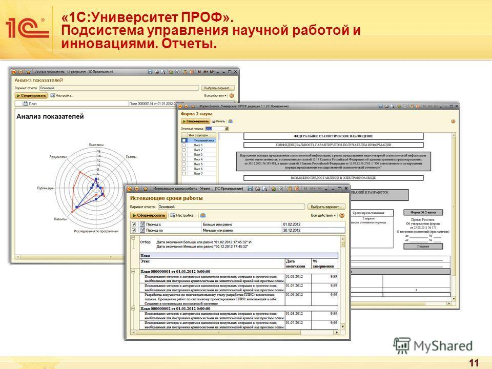 11 «1С:Университет ПРОФ». Подсистема управления научной работой и инновациями. Отчеты.