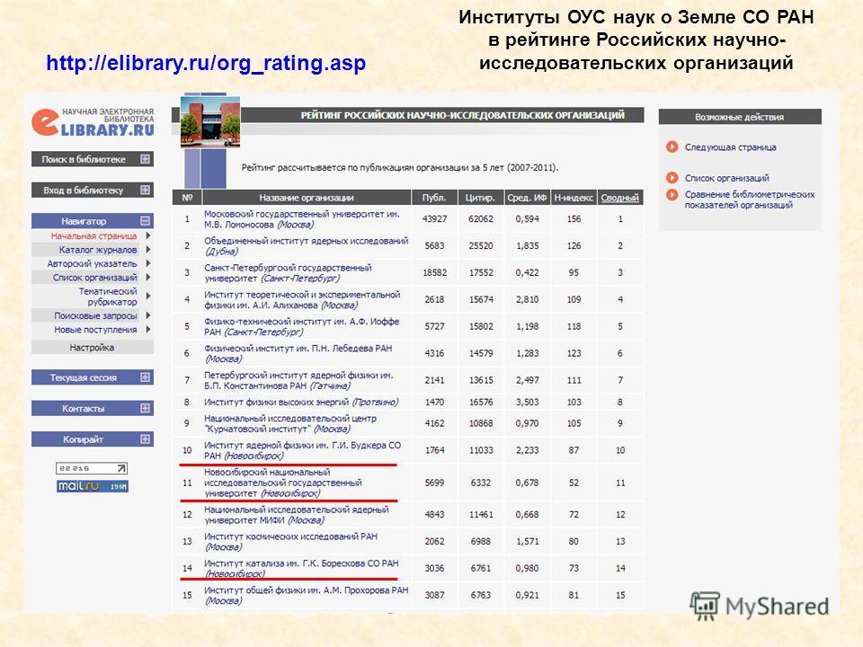http://elibrary.ru/org_rating.asp Институты ОУС наук о Земле СО РАН в рейтинге Российских научно- исследовательских организаций