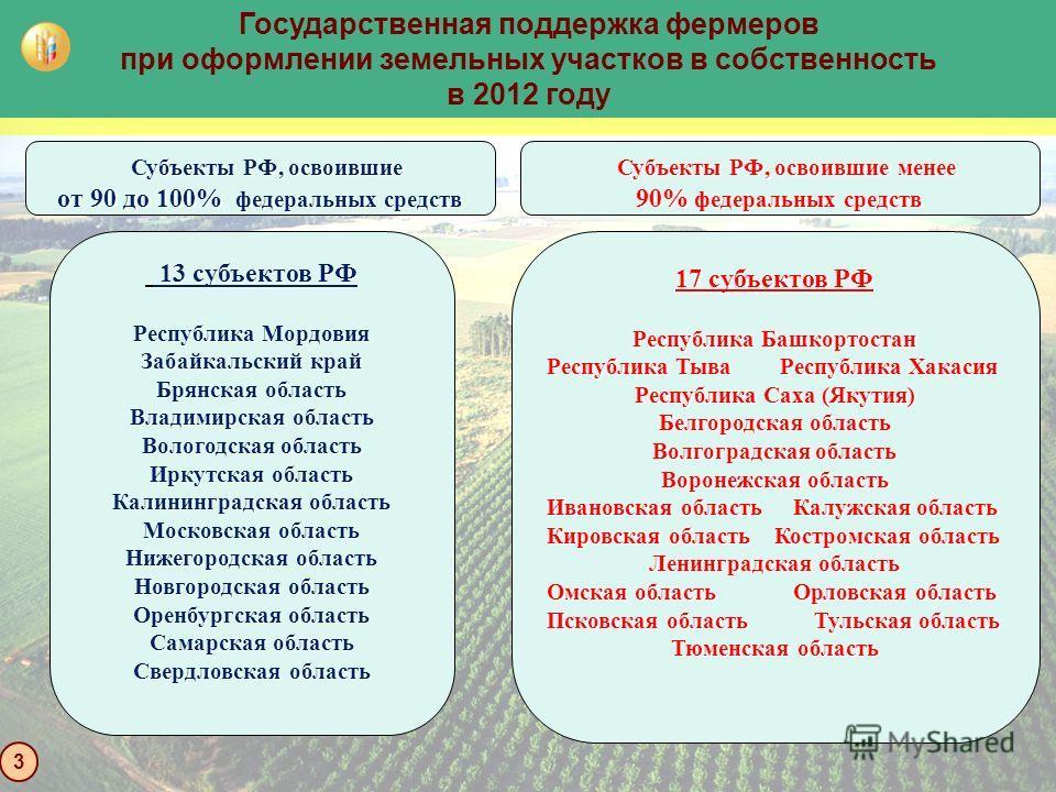 Государственная поддержка фермеров при оформлении земельных участков в собственность в 2012 году 3 Субъекты РФ, освоившие Субъекты РФ, освоившие от 90 до 100% федеральных средств Субъекты РФ, освоившие менее Субъекты РФ, освоившие менее 90% федеральн
