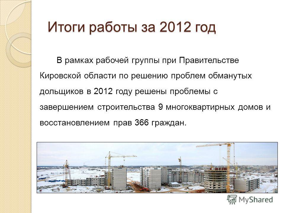 Итоги работы за 2012 год В рамках рабочей группы при Правительстве Кировской области по решению проблем обманутых дольщиков в 2012 году решены проблемы с завершением строительства 9 многоквартирных домов и восстановлением прав 366 граждан.