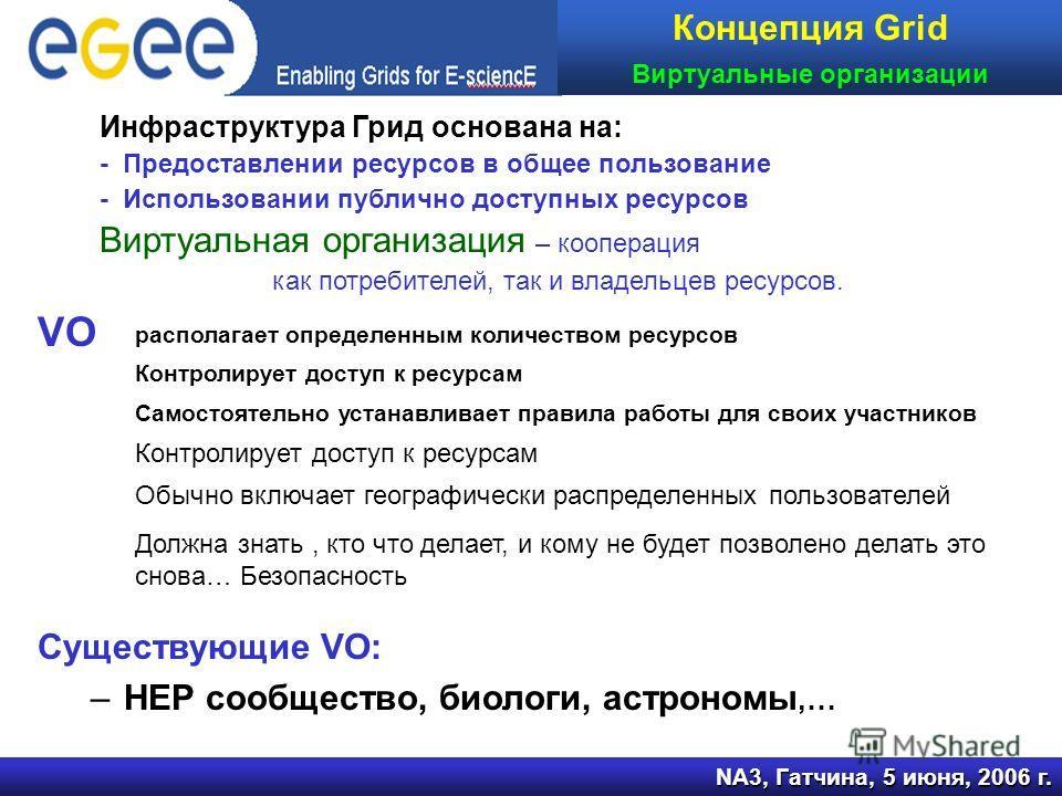 Концепция Grid Виртуальные организации VO Инфраструктура Грид основана на: - Предоставлении ресурсов в общее пользование - Использовании публично доступных ресурсов Виртуальная организация – кооперация как потребителей, так и владельцев ресурсов. NA3