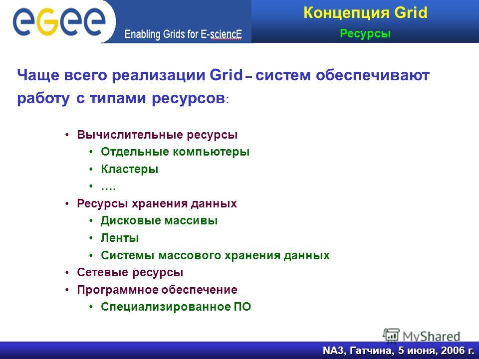 NA3, Гатчина, 5 июня, 2006 г. Чаще всего реализации Grid – систем обеспечивают работу с типами ресурсов : Вычислительные ресурсы Отдельные компьютеры Кластеры …. Ресурсы хранения данных Дисковые массивы Ленты Системы массового хранения данных Сетевые