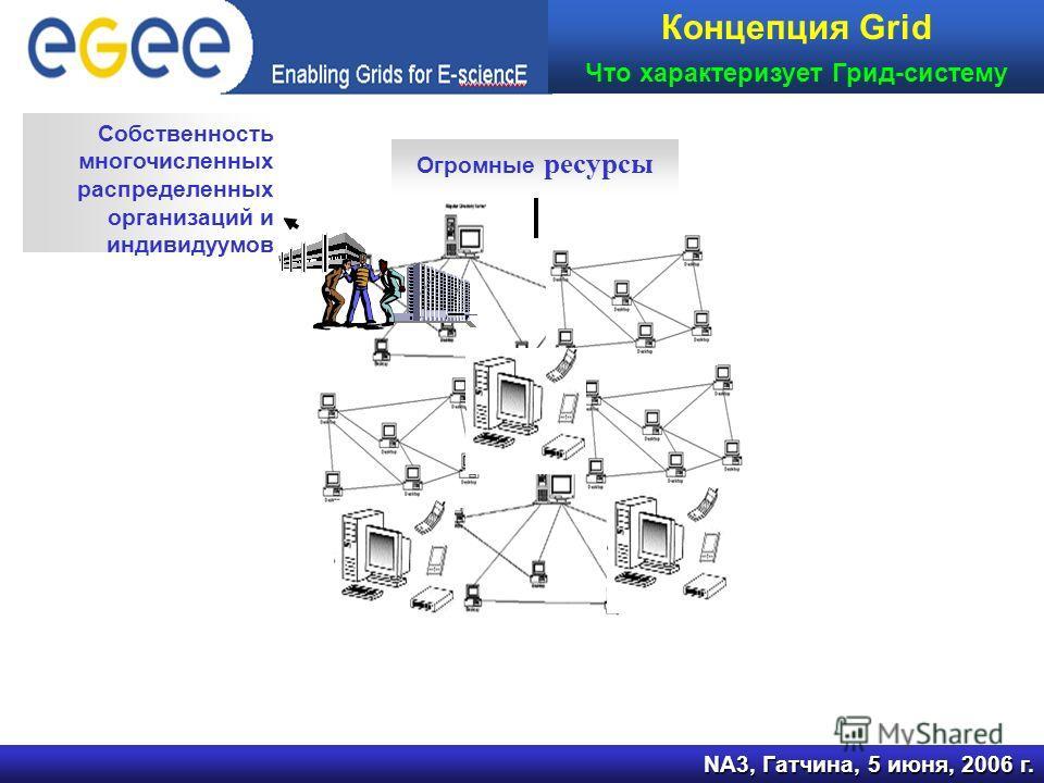 NA3, Гатчина, 5 июня, 2006 г. Концепция Grid Что характеризует Грид-систему Огромные ресурсы Собственность многочисленных распределенных организаций и индивидуумов