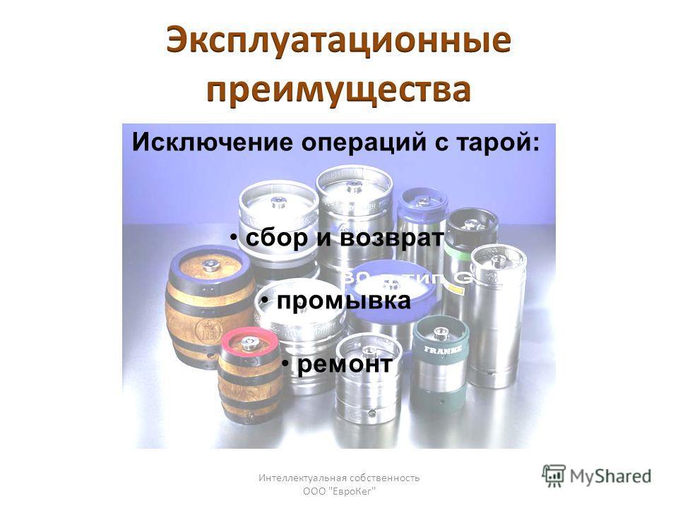 Исключение операций с тарой: сбор и возврат промывка ремонт Интеллектуальная собственность ООО ЕвроКег