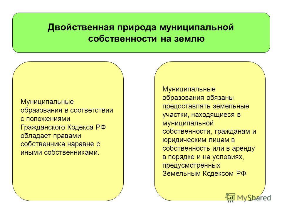Муниципальные образования в соответствии с положениями Гражданского Кодекса РФ обладает правами собственника наравне с иными собственниками. Двойственная природа муниципальной собственности на землю Муниципальные образования обязаны предоставлять зем