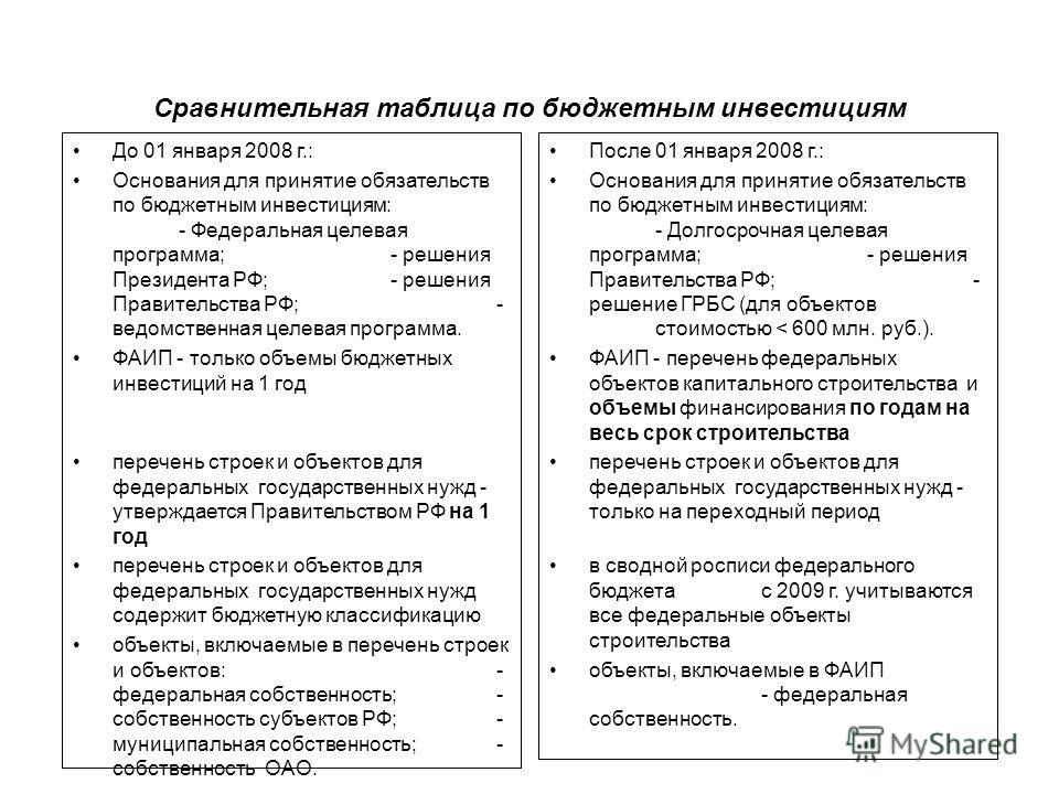 Сравнительная таблица по бюджетным инвестициям До 01 января 2008 г.: Основания для принятие обязательств по бюджетным инвестициям: - Федеральная целевая программа;- решения Президента РФ;- решения Правительства РФ;- ведомственная целевая программа. Ф