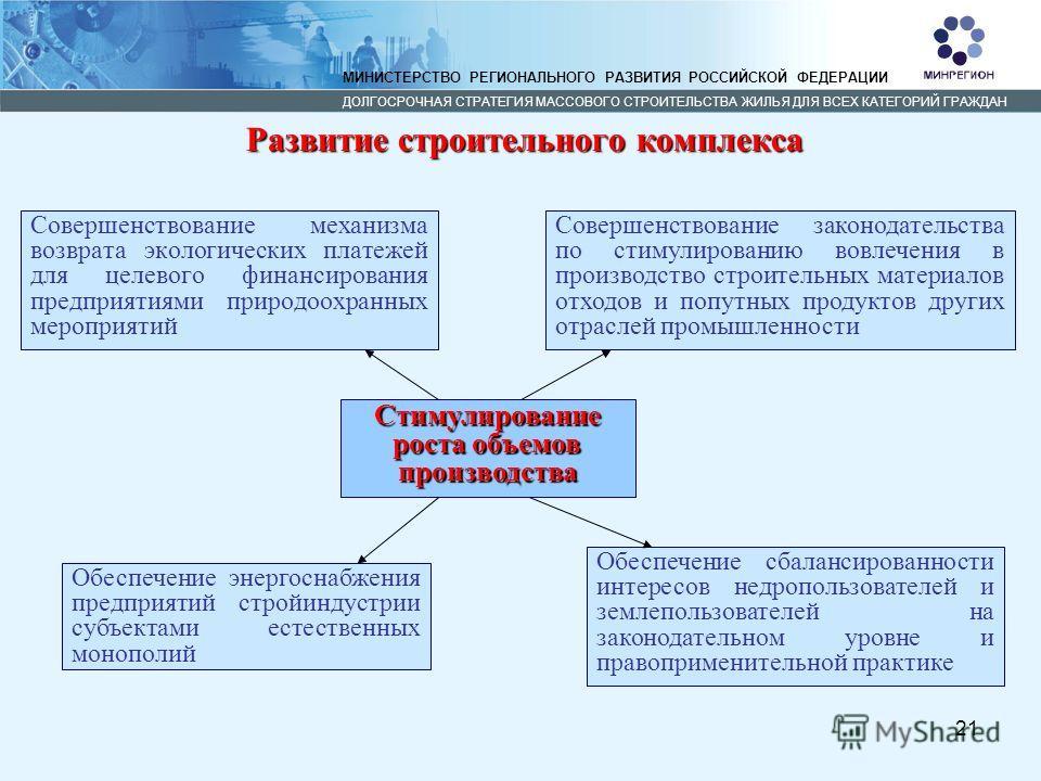 21 МИНИСТЕРСТВО РЕГИОНАЛЬНОГО РАЗВИТИЯ РОССИЙСКОЙ ФЕДЕРАЦИИ ДОЛГОСРОЧНАЯ СТРАТЕГИЯ МАССОВОГО СТРОИТЕЛЬСТВА ЖИЛЬЯ ДЛЯ ВСЕХ КАТЕГОРИЙ ГРАЖДАН Развитие строительного комплекса Совершенствование механизма возврата экологических платежей для целевого фина