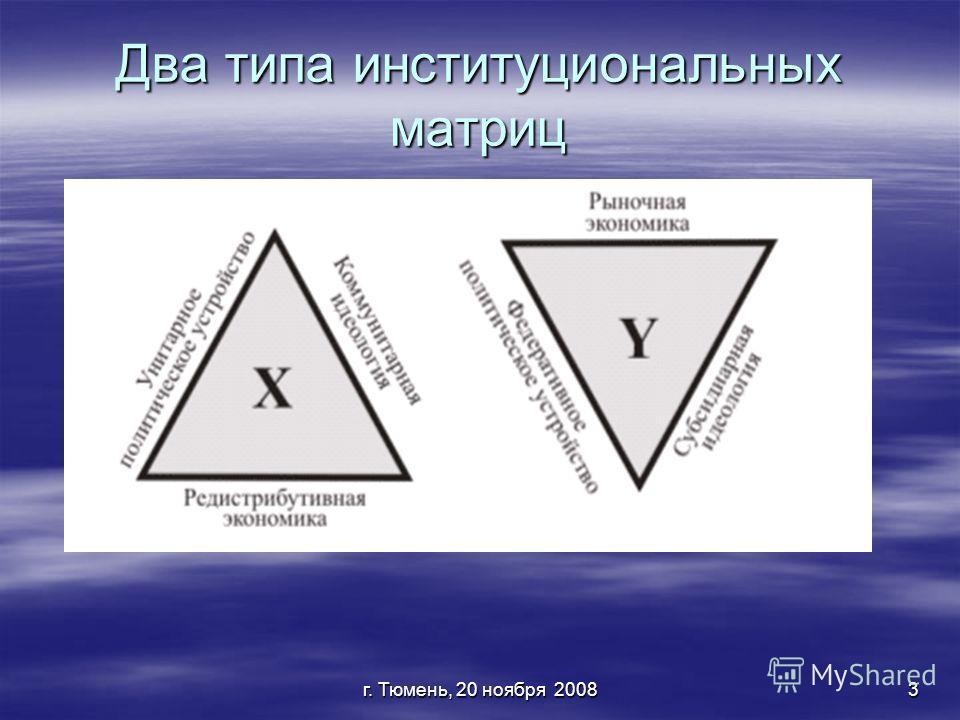 г. Тюмень, 20 ноября 20083 Два типа институциональных матриц