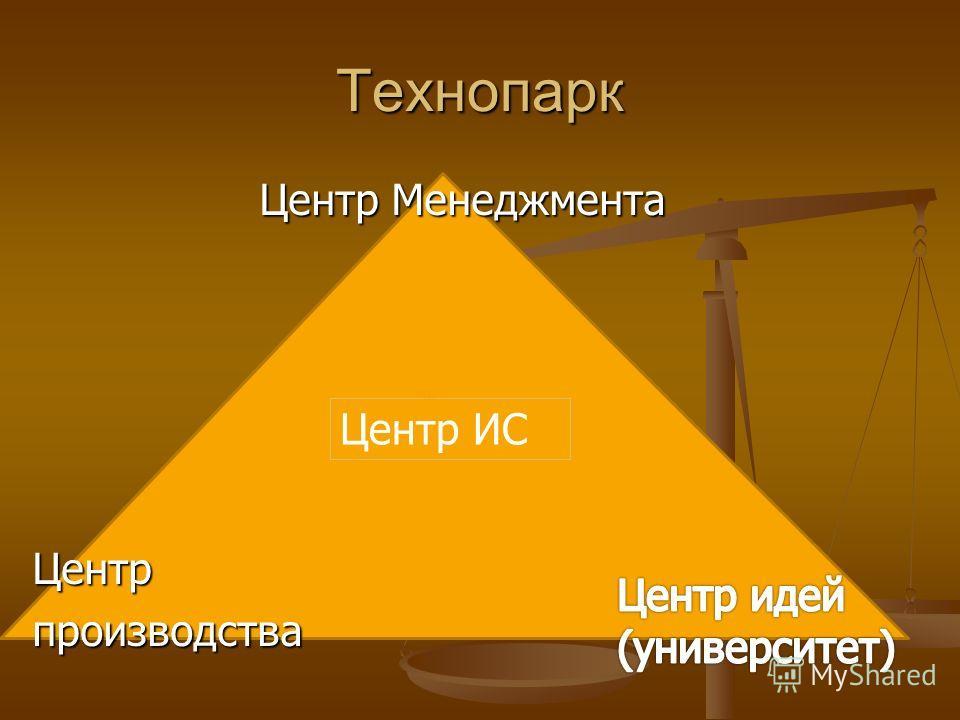 Технопарк Центр Менеджмента Центр МенеджментаЦентрпроизводства Центр ИС