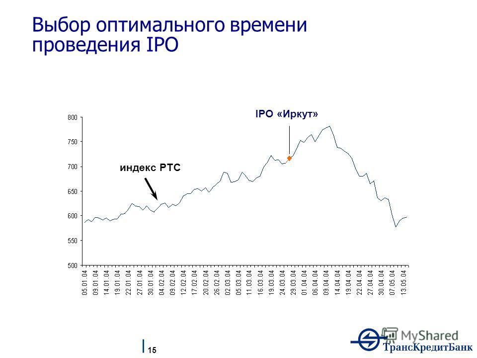 Выбор оптимального времени проведения IPO IPO «Иркут» индекс РТС 15
