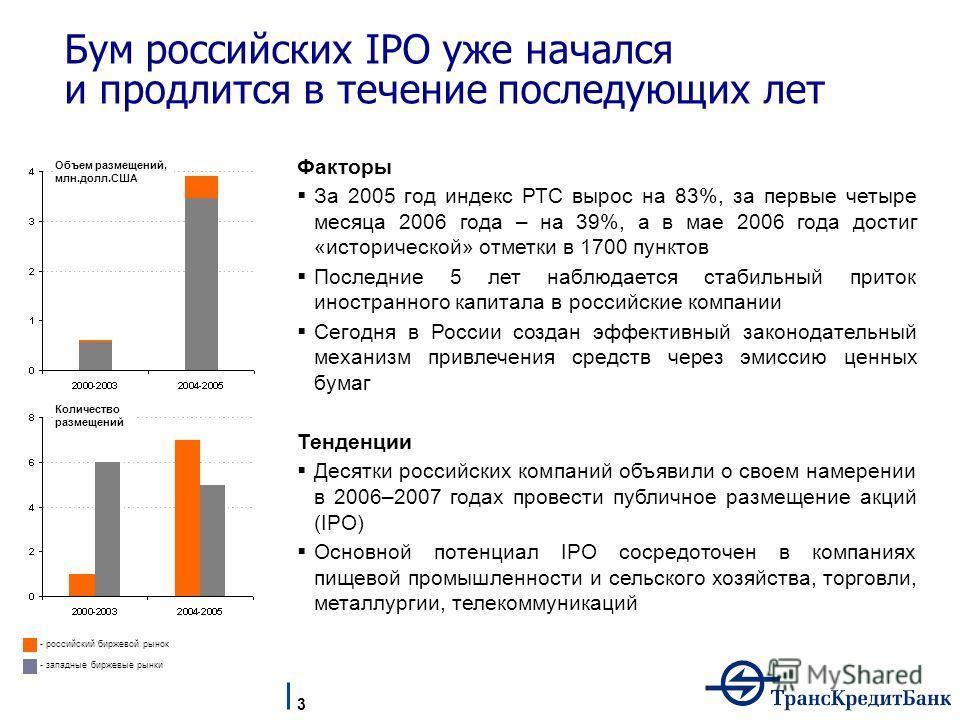 Бум российских IPO уже начался и продлится в течение последующих лет Факторы За 2005 год индекс РТС вырос на 83%, за первые четыре месяца 2006 года – на 39%, а в мае 2006 года достиг «исторической» отметки в 1700 пунктов Последние 5 лет наблюдается с