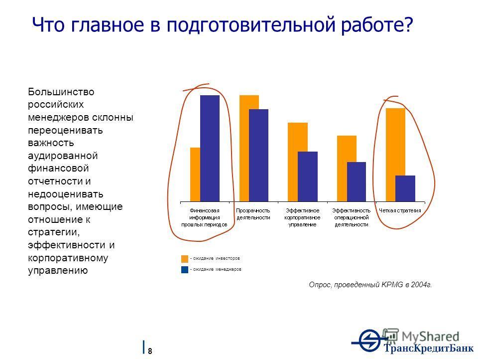 Что главное в подготовительной работе? Большинство российских менеджеров склонны переоценивать важность аудированной финансовой отчетности и недооценивать вопросы, имеющие отношение к стратегии, эффективности и корпоративному управлению Опрос, провед