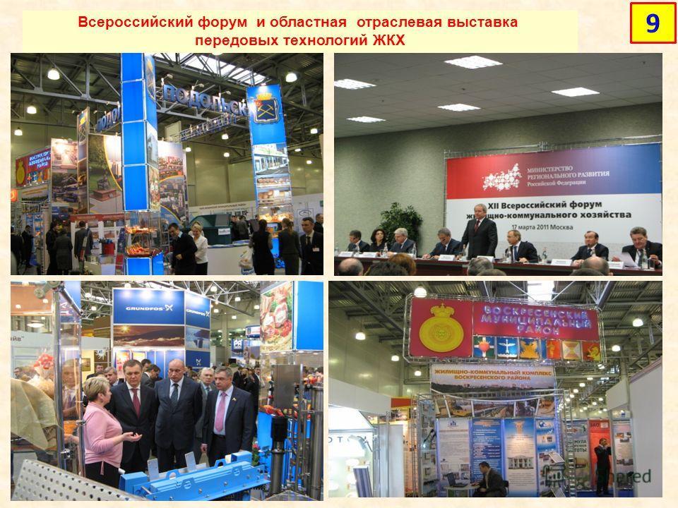 Всероссийский форум и областная отраслевая выставка передовых технологий ЖКХ