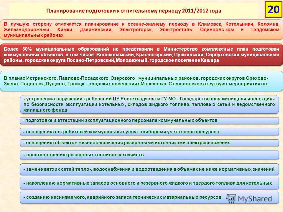 В лучшую сторону отмечается планирование к осенне-зимнему периоду в Климовск, Котельники, Коломна, Железнодорожный, Химки, Дзержинский, Электрогорск, Электросталь, Одинцовс-ком и Талдомском муниципальных районах Более 30% муниципальных образований не