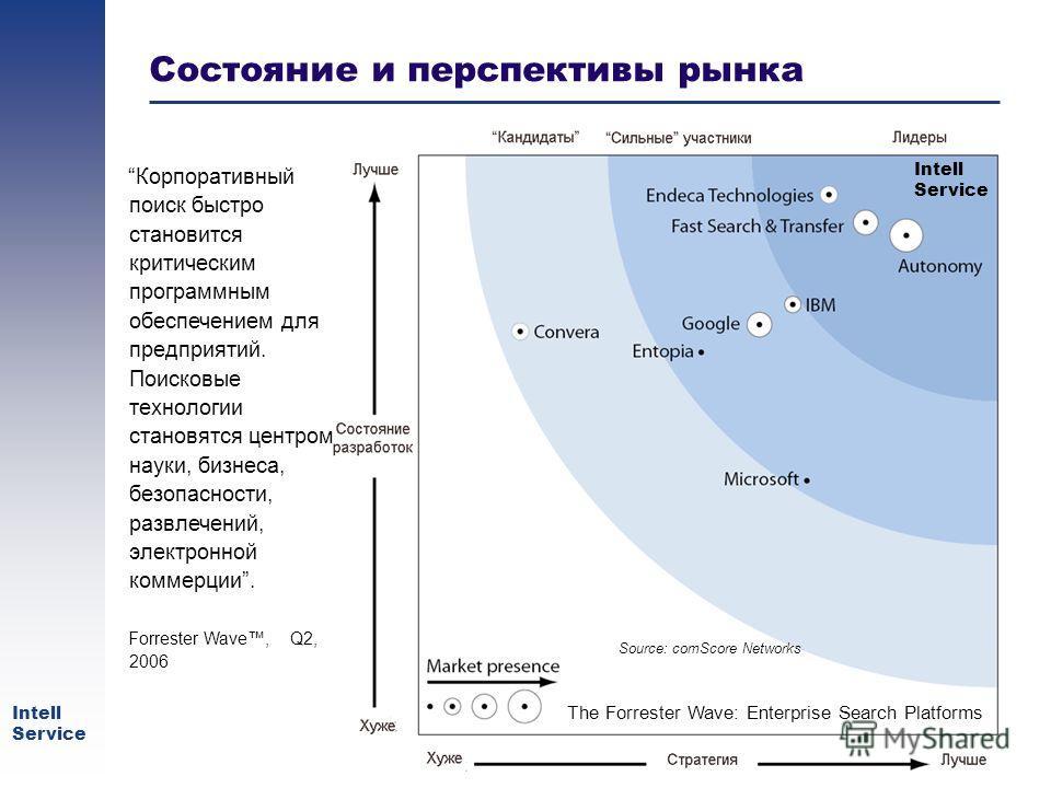 13 Объем и структура рынка Интернет поиск Потенциал рынка ~ $14 млрд. в 2006 (Forrester Research) Ежегодный рост ~60% Корпоративный поиск Потенциал рынка ~$1,2 млрд. в 2006г. (Forrester Research) Ежегодный рост ~30% (Cnews Analytics) Коробочные верси