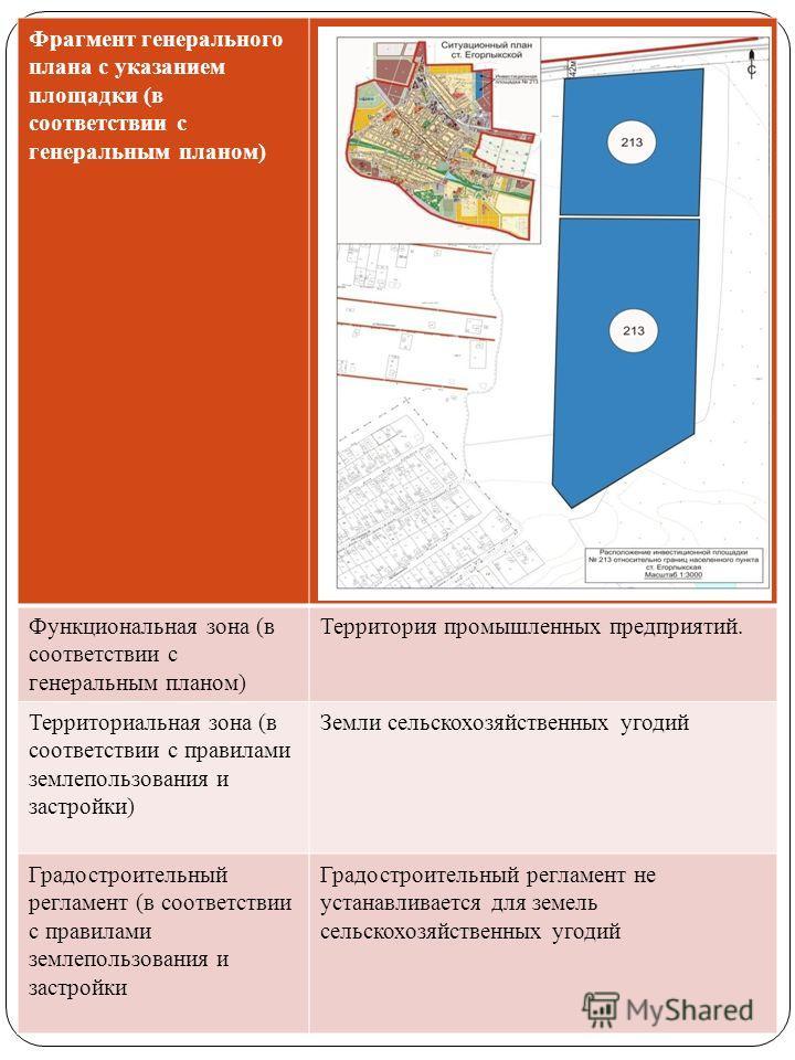 Фрагмент генерального плана с указанием площадки (в соответствии с генеральным планом) Функциональная зона (в соответствии с генеральным планом) Территория промышленных предприятий. Территориальная зона (в соответствии с правилами землепользования и