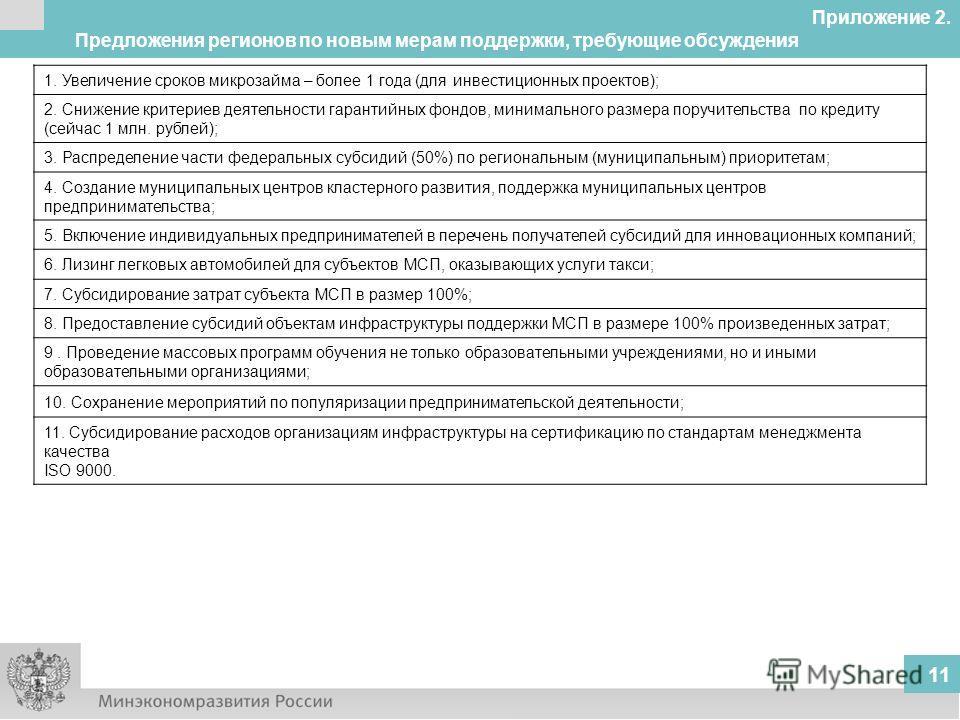 Приложение 2. Предложения регионов по новым мерам поддержки, требующие обсуждения 11 1. Увеличение сроков микрозайма – более 1 года (для инвестиционных проектов); 2. Снижение критериев деятельности гарантийных фондов, минимального размера поручительс