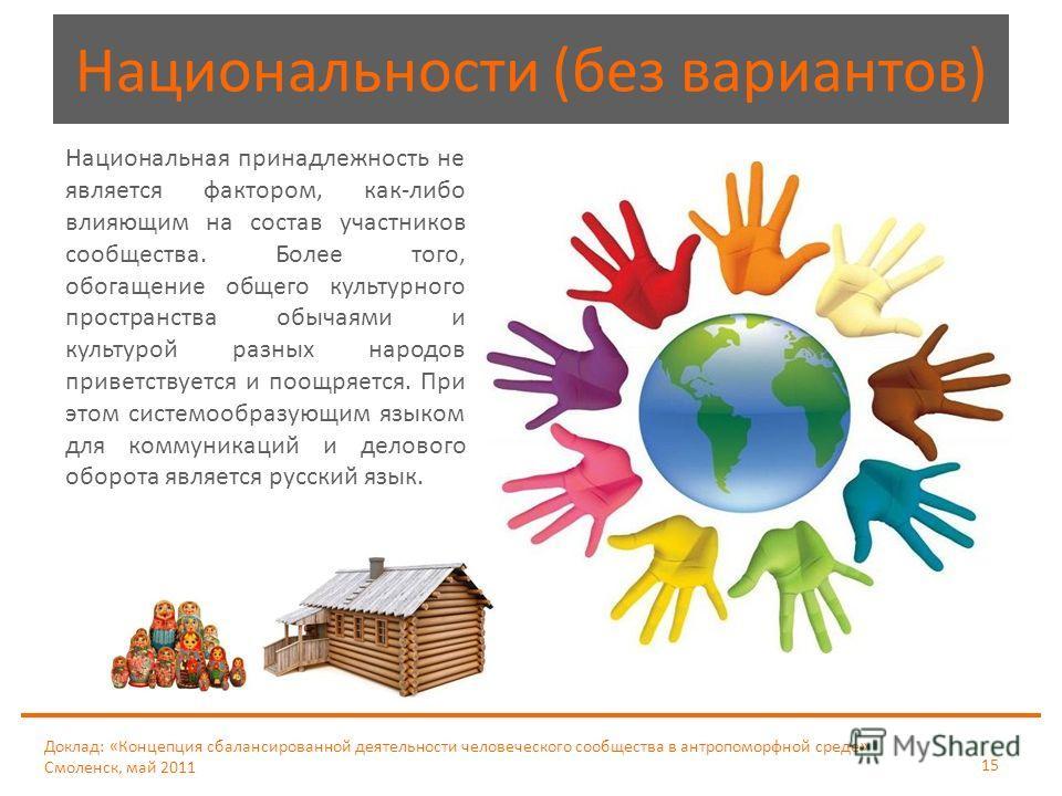 Доклад: «Концепция сбалансированной деятельности человеческого сообщества в антропоморфной среде» Смоленск, май 2011 15 Национальности (без вариантов) Национальная принадлежность не является фактором, как-либо влияющим на состав участников сообщества