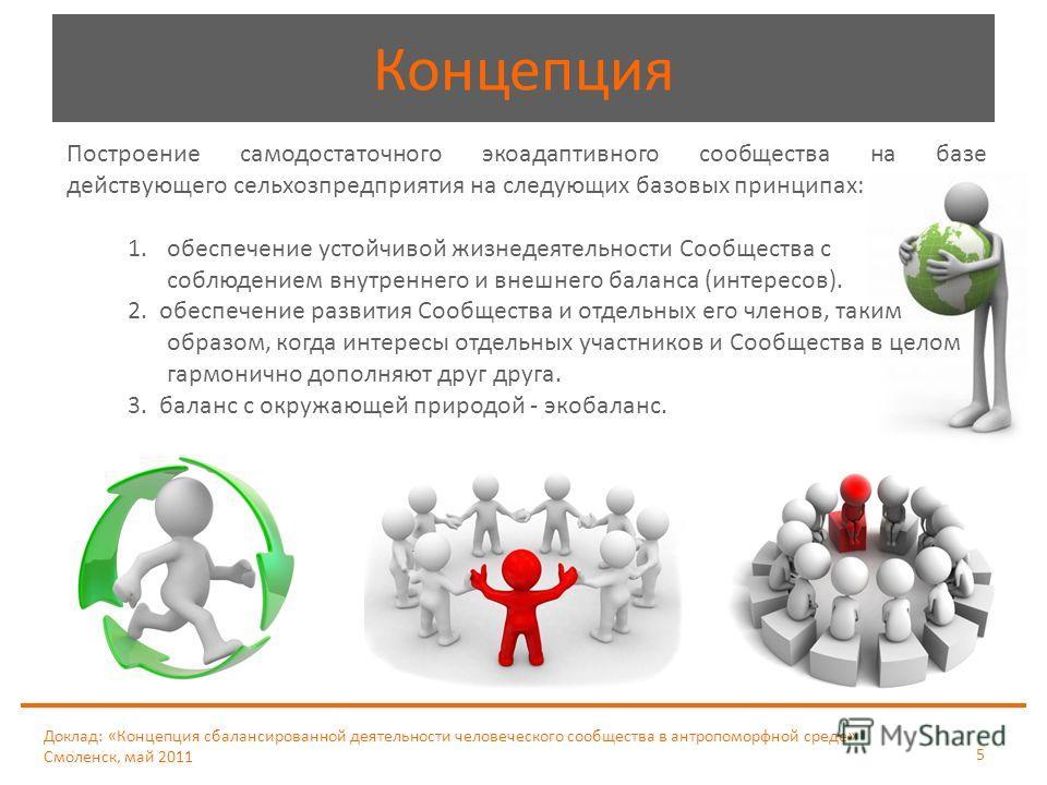 Доклад: «Концепция сбалансированной деятельности человеческого сообщества в антропоморфной среде» Смоленск, май 2011 5 Концепция Построение самодостаточного экоадаптивного сообщества на базе действующего сельхозпредприятия на следующих базовых принци