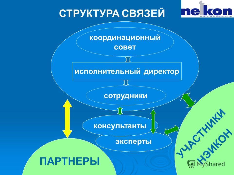 Май, 11-16, 2005Турция, Science Online V Консорциумы бывают разные Buying club Buying club Централизованные/ Децентрализованные Централизованные/ Децентрализованные Для конкретной задачи Для конкретной задачи Формальные/ неформальные Формальные/ нефо