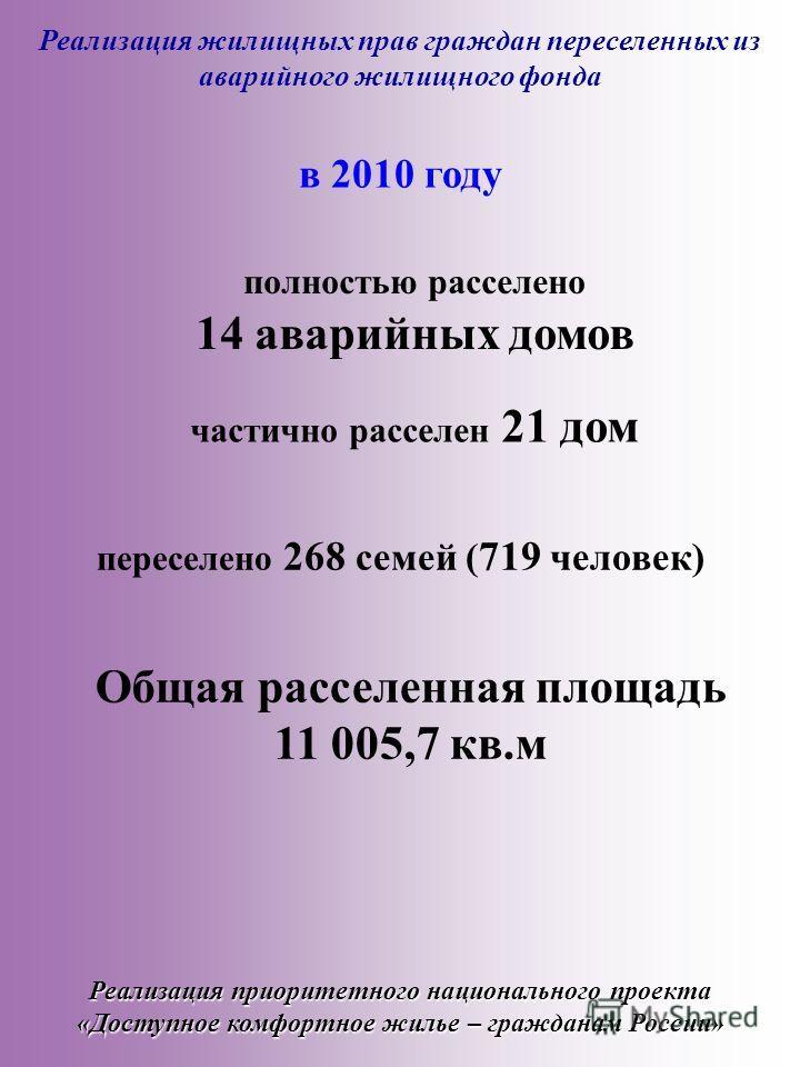 Реализация жилищных прав граждан переселенных из аварийного жилищного фонда Реализация приоритетного национального проекта «Доступное комфортное жилье – гражданам России» в 2010 году частично расселен 21 дом переселено 268 семей ( 719 человек) Общая