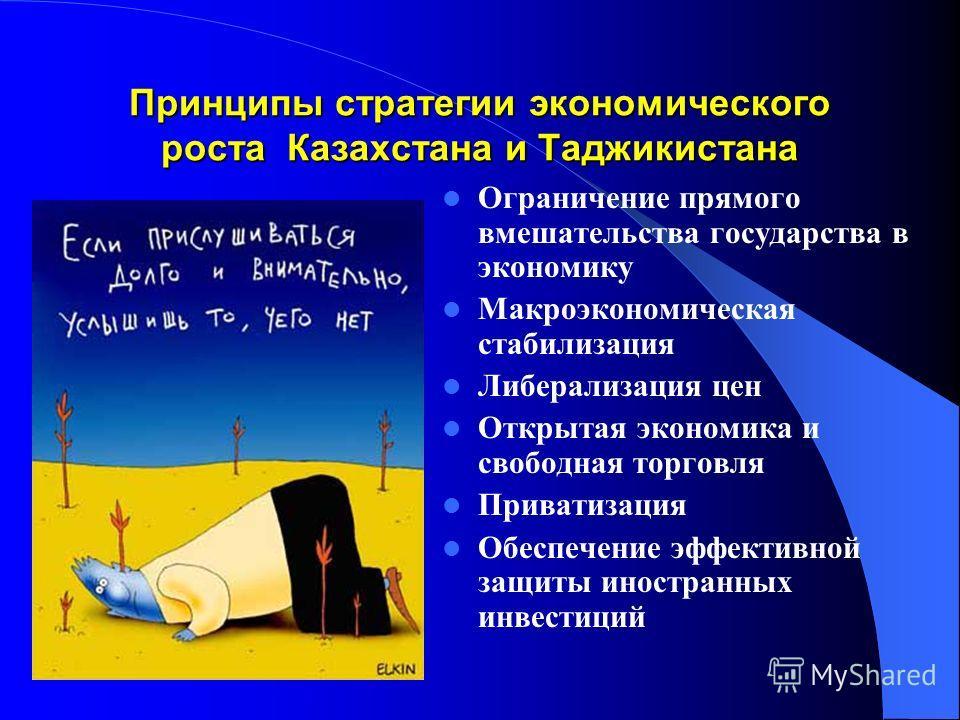 Импортные операции Казахстана и Таджикистана