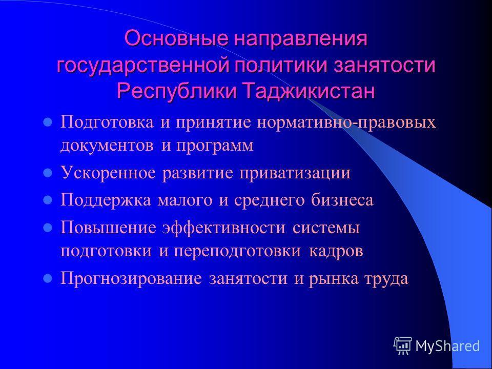 Динамика безработицы в Казахстане в 1994-2000 гг.