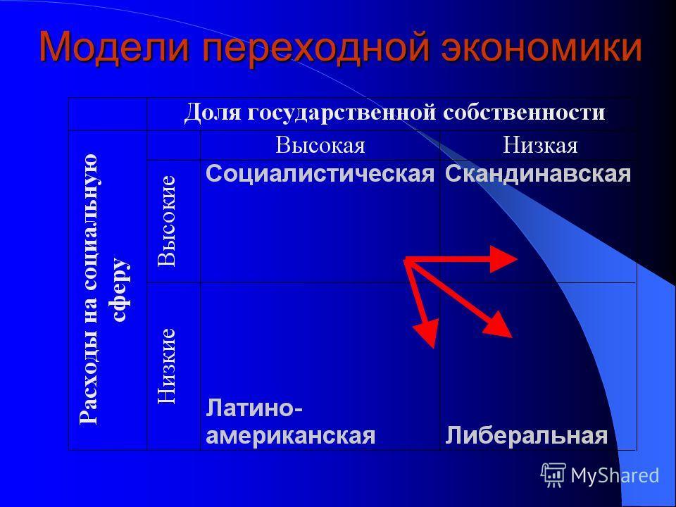 Принципы реформирования системы образования Таджикистана Государственный образовательный стандарт Непрерывность образования Сохранение единых критериев оценки знаний Индивидуальное развитие личности