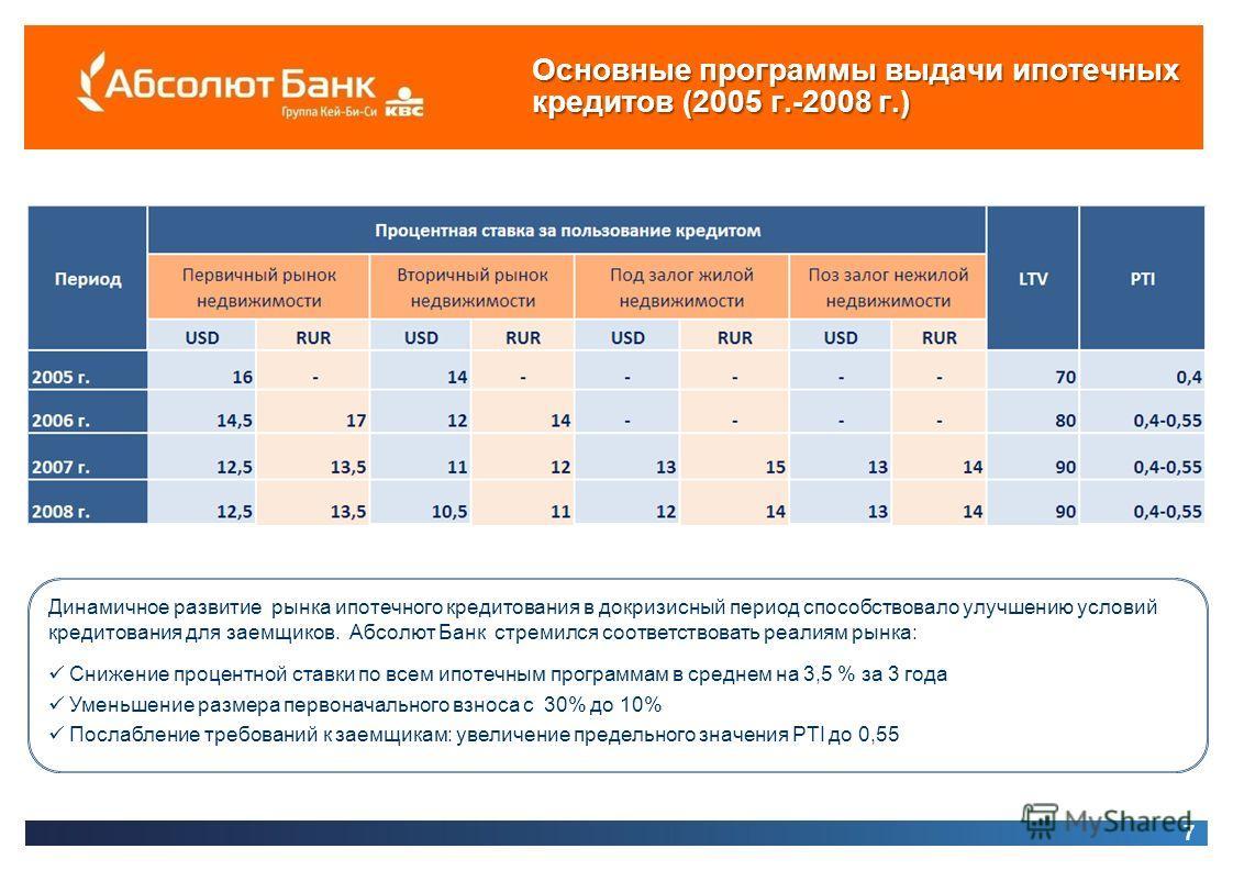 7 Основные программы выдачи ипотечных кредитов (2005 г.-2008 г.) Динамичное развитие рынка ипотечного кредитования в докризисный период способствовало улучшению условий кредитования для заемщиков. Абсолют Банк стремился соответствовать реалиям рынка: