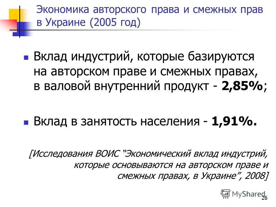 Экономика авторского права и смежных прав в Украине (2005 год) Вклад индустрий, которые базируются на авторском праве и смежных правах, в валовой внутренний продукт - 2,85%; Вклад в занятость населения - 1,91%. [Исследования ВОИС Экономический вклад