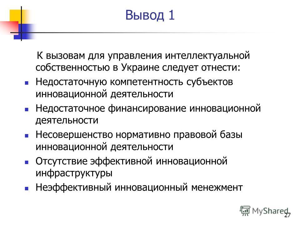 Вывод 1 К вызовам для управления интеллектуальной собственностью в Украине следует отнести: Недостаточную компетентность субъектов инновационной деятельности Недостаточное финансирование инновационной деятельности Несовершенство нормативно правовой б