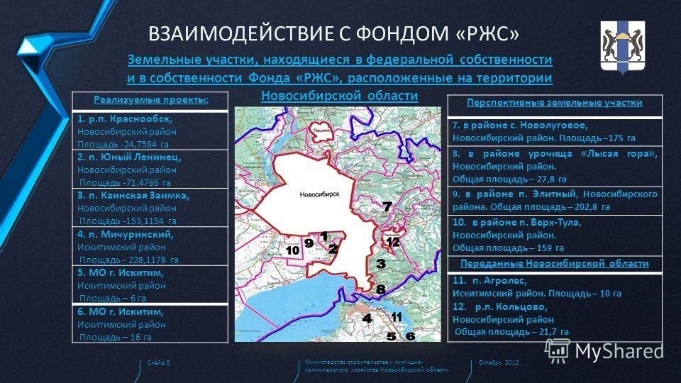 Октябрь 2012Слайд 8 ВЗАИМОДЕЙСТВИЕ С ФОНДОМ «РЖС» Министерство строительства и жилищно- коммунального хозяйства Новосибирской области Земельные участки, находящиеся в федеральной собственности и в собственности Фонда «РЖС», расположенные на территори