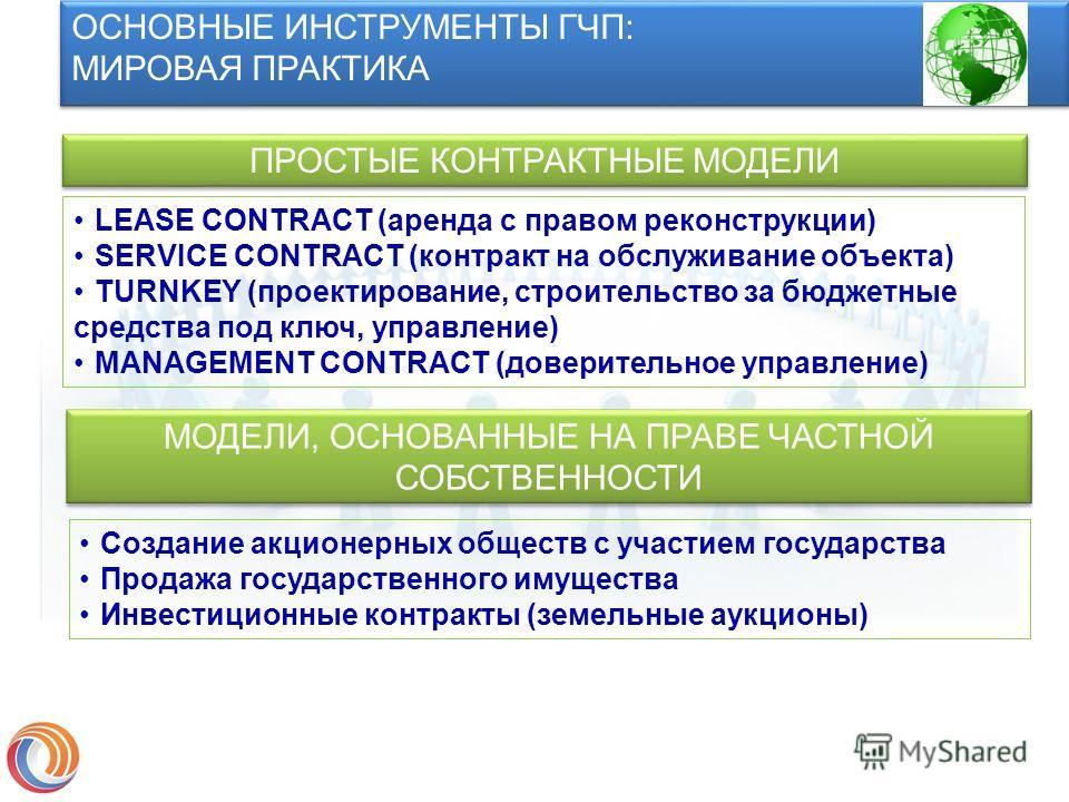 ОСНОВНЫЕ ИНСТРУМЕНТЫ ГЧП: МИРОВАЯ ПРАКТИКА ОСНОВНЫЕ ИНСТРУМЕНТЫ ГЧП: МИРОВАЯ ПРАКТИКА ПРОСТЫЕ КОНТРАКТНЫЕ МОДЕЛИ LEASE CONTRACT (аренда с правом реконструкции) SERVICE CONTRACT (контракт на обслуживание объекта) TURNKEY (проектирование, строительство