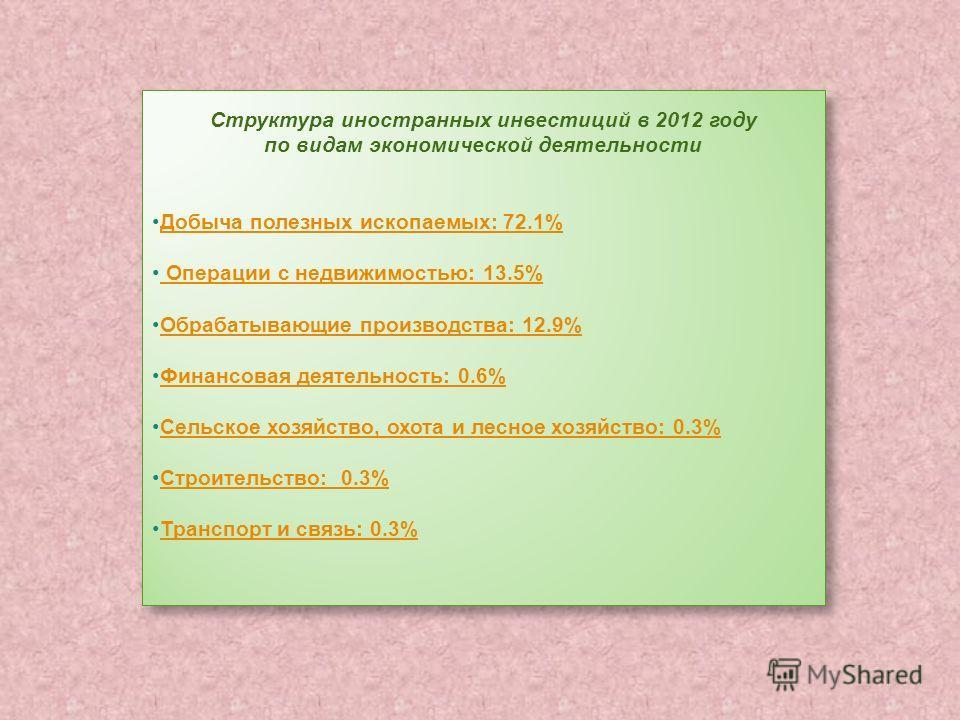 Структура иностранных инвестиций в 2012 году по видам экономической деятельности Добыча полезных ископаемых: 72.1%Добыча полезных ископаемых: 72.1% Операции с недвижимостью: 13.5% Операции с недвижимостью: 13.5% Обрабатывающие производства: 12.9% Фин