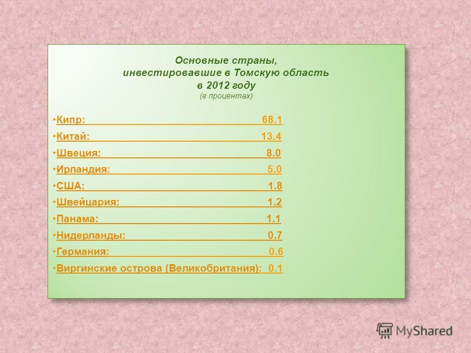 Основные страны, инвестировавшие в Томскую область в 2012 году (в процентах) Кипр: 68.1Кипр Китай: 13.4Китай Швеция: 8.0 Ирландия: 5.0Ирландия США: 1.8 Швейцария: 1.2 Панама: 1.1 Нидерланды: 0.7 Германия: 0.6Германия Виргинские острова (Великобритани