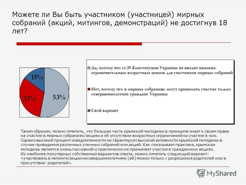 Можете ли Вы быть участником (участницей) мирных собраний (акций, митингов, демонстраций) не достигнув 18 лет? Таким образом, можно отметить, что большая часть крымской молодежи в принципе знает о своем праве на участие в мирных собраниях/акциях и об