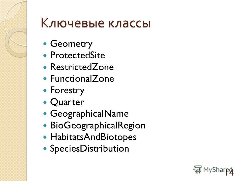 Ключевые классы Geometry ProtectedSite RestrictedZone FunctionalZone Forestry Quarter GeographicalName BioGeographicalRegion HabitatsAndBiotopes SpeciesDistribution 14