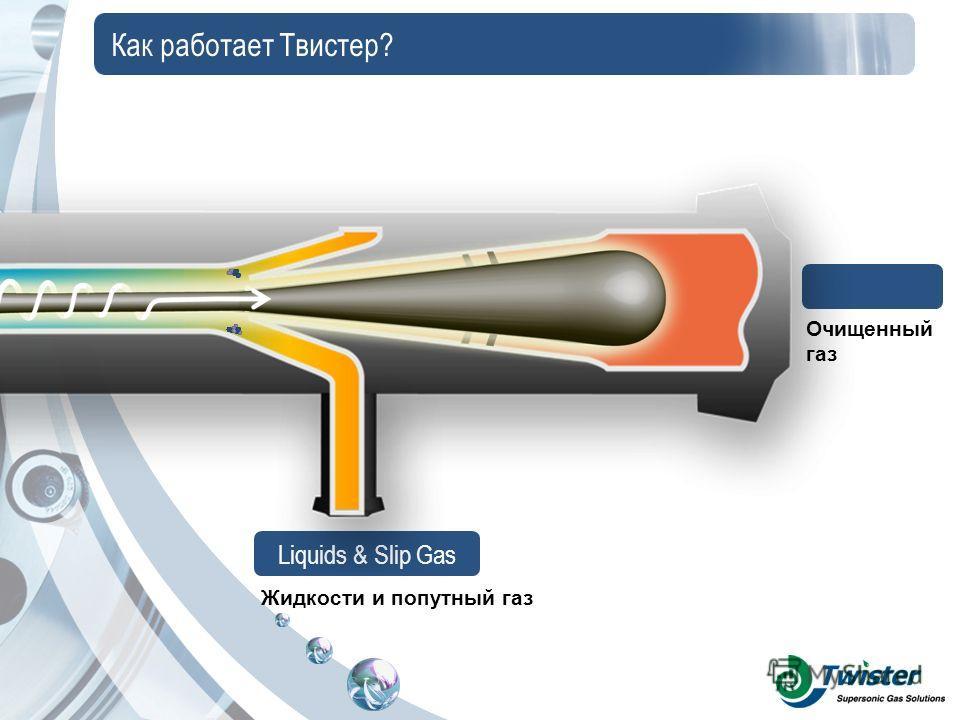 Liquids & Slip Gas Очищенный газ Жидкости и попутный газ