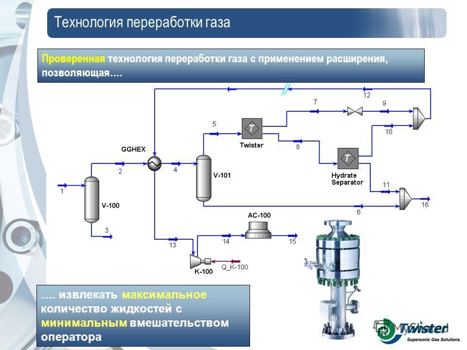 Технология переработки газа Проверенная технология переработки газа с применением расширения, позволяющая…. …. извлекать максимальное количество жидкостей с минимальным вмешательством оператора