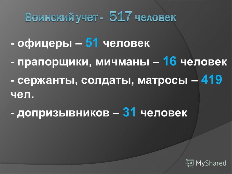 - офицеры – 51 человек - прапорщики, мичманы – 16 человек - сержанты, солдаты, матросы – 419 чел. - допризывников – 31 человек