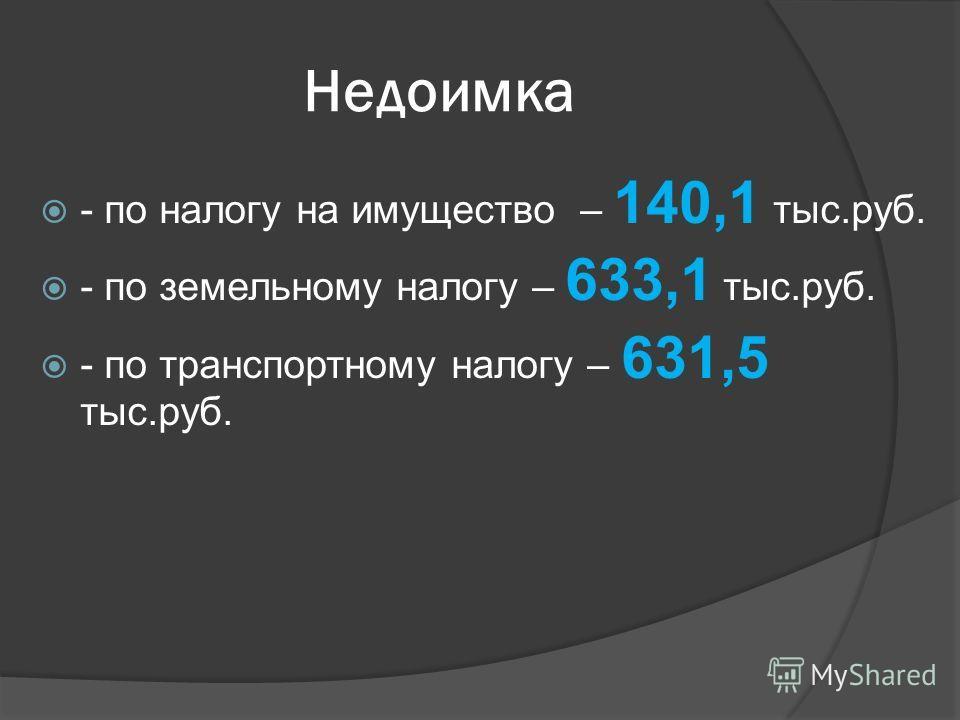 Недоимка - по налогу на имущество – 140,1 тыс.руб. - по земельному налогу – 633,1 тыс.руб. - по транспортному налогу – 631,5 тыс.руб.