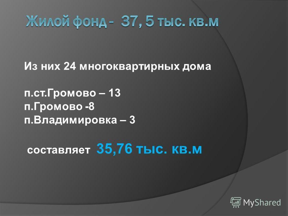 Из них 24 многоквартирных дома п.ст.Громово – 13 п.Громово -8 п.Владимировка – 3 составляет 35,76 тыс. кв.м