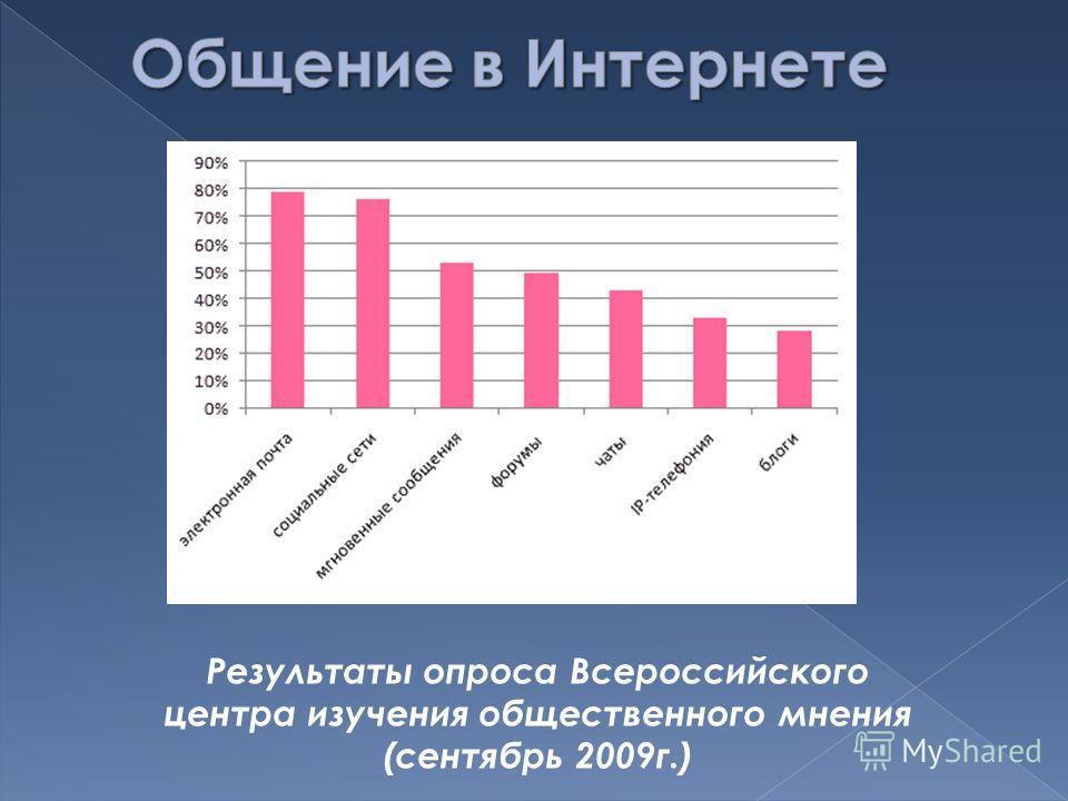 Результаты опроса Всероссийского центра изучения общественного мнения (сентябрь 2009г.)