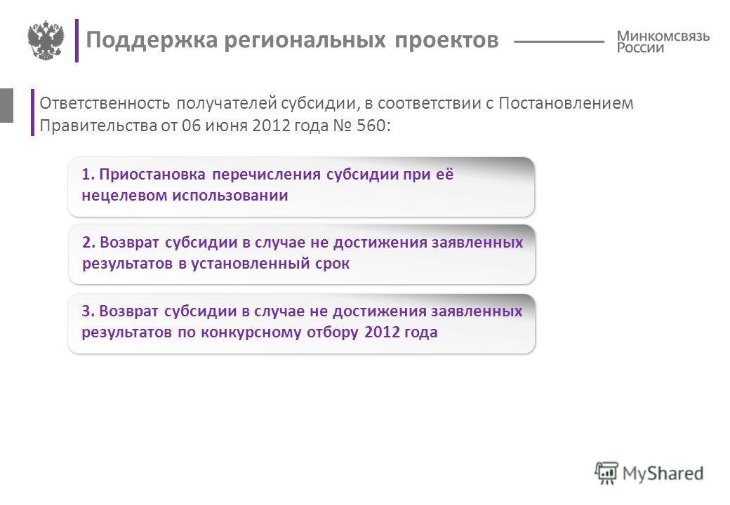 Ответственность получателей субсидии, в соответствии с Постановлением Правительства от 06 июня 2012 года 560: Поддержка региональных проектов 3. Возврат субсидии в случае не достижения заявленных результатов по конкурсному отбору 2012 года 1. Приоста