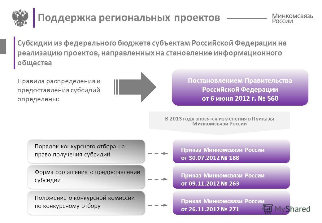 Поддержка региональных проектов Субсидии из федерального бюджета субъектам Российской Федерации на реализацию проектов, направленных на становление информационного общества Правила распределения и предоставления субсидий определены: Порядок конкурсно