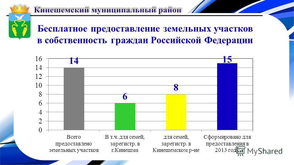 Бесплатное предоставление земельных участков в собственность граждан Российской Федерации