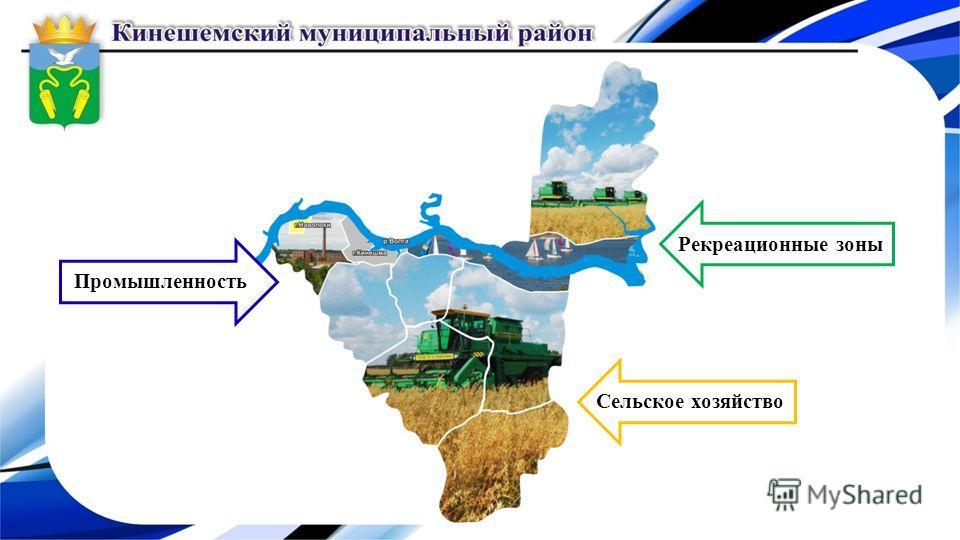Рекреационные зоныПромышленностьСельское хозяйство